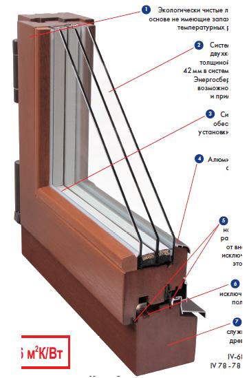 dp-der-okna