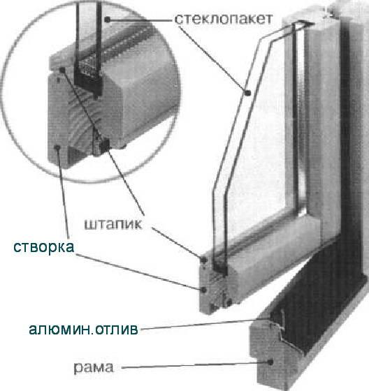 dp-okna-02-001