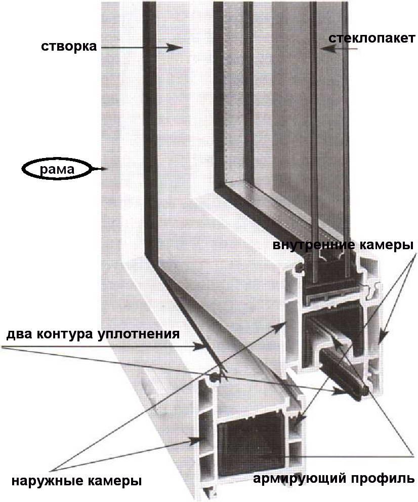 okna-01-001