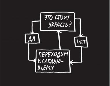 dp-kradi-kak-hudognik-01
