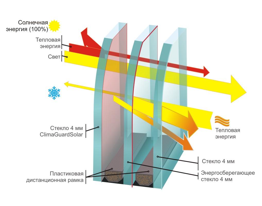 dp-stroitelstvo-steklopaket-020