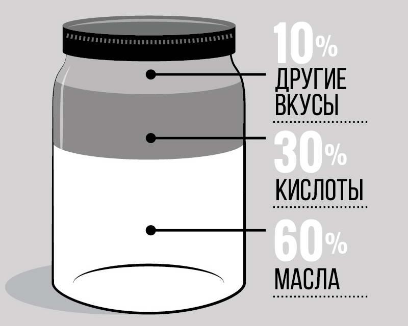 dp-lenka-3zapravki-salata-3