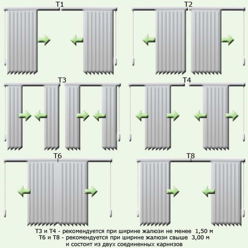 dp-vertikalnie-galuzi-12-1