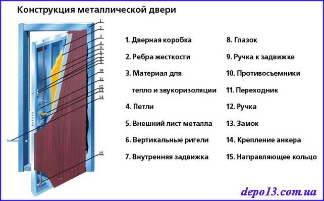 dp-vhodnie-dveri-metal-03