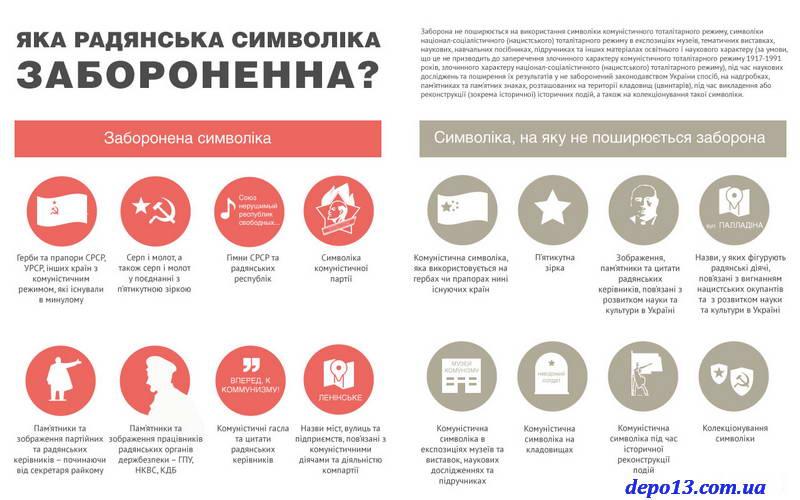 dp-zakon-o-dekommunizacii-05