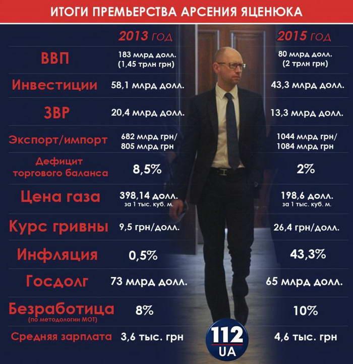 dp-novosti-politiki-i-ekonomiki-aprel-2016-04