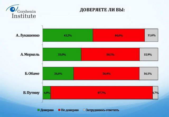 dp-novosti-politiki-i-ekonomiki-aprel-2016-49