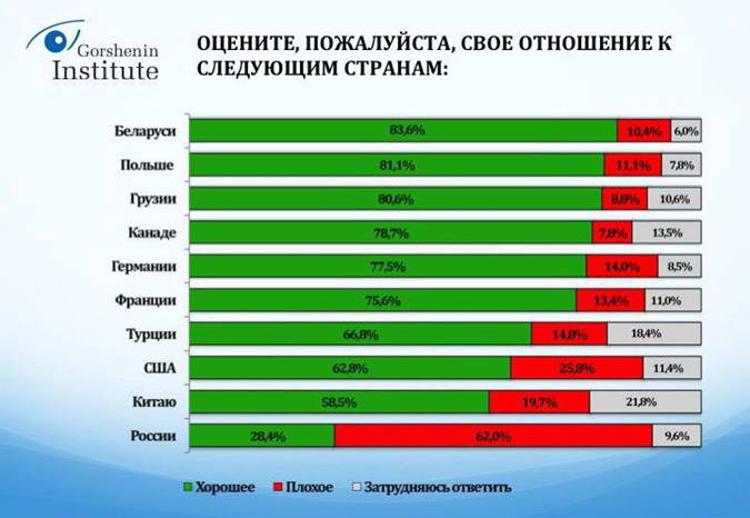 dp-novosti-politiki-i-ekonomiki-aprel-2016-50
