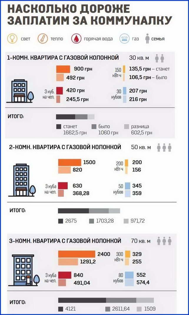dp-novosti-politiki-i-ekonomiki-mai-2016-15