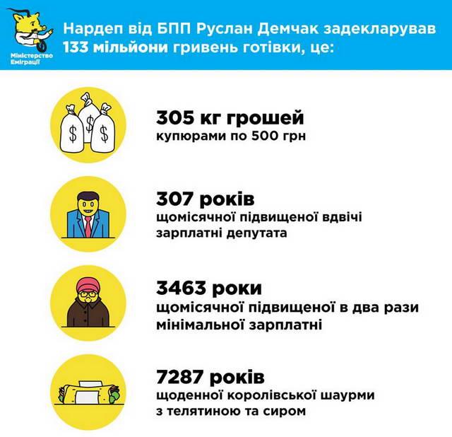 dp-novosti-politiki-i-ekonomiki-oktyabr-2016-02