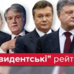 Новости политики и экономики январь-февраль 2019г.